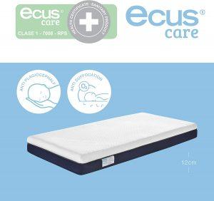 Ecus Care 117057
