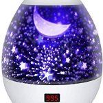 Lámparas infantiles 360 grados de LBELL